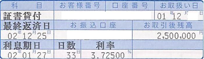 201912横浜信金250万