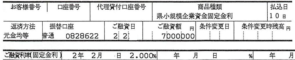 202002横浜信用金庫700万