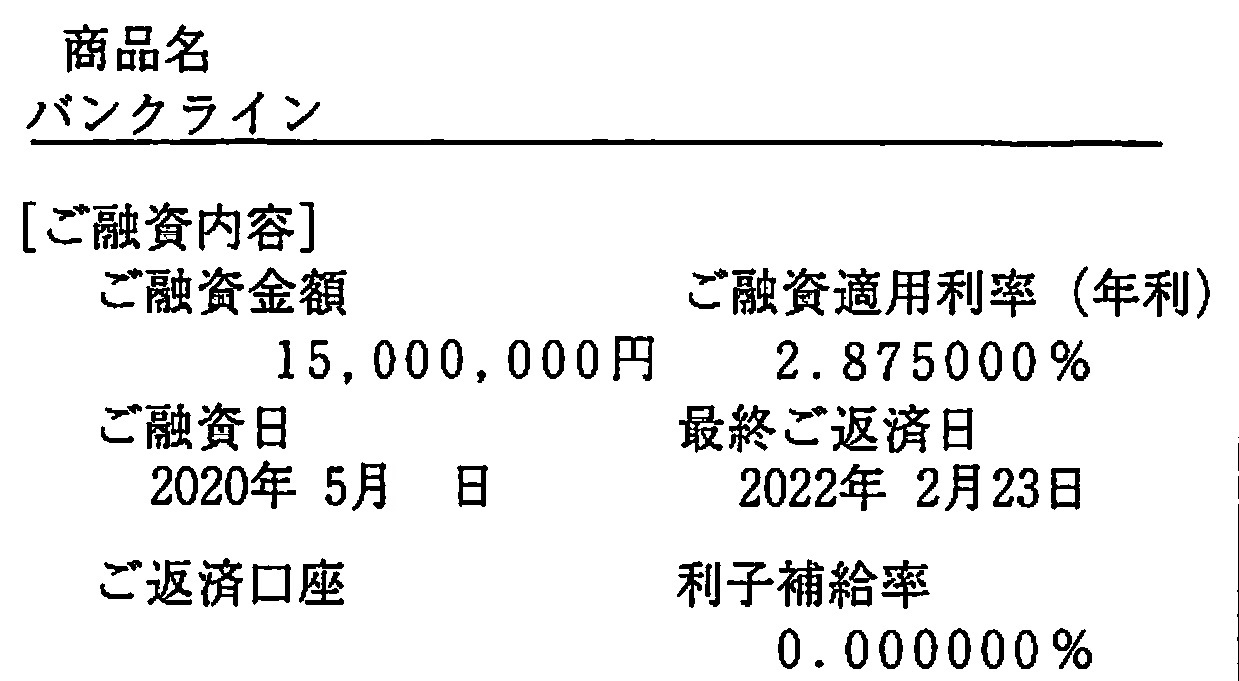 202005スルガ銀行1500万