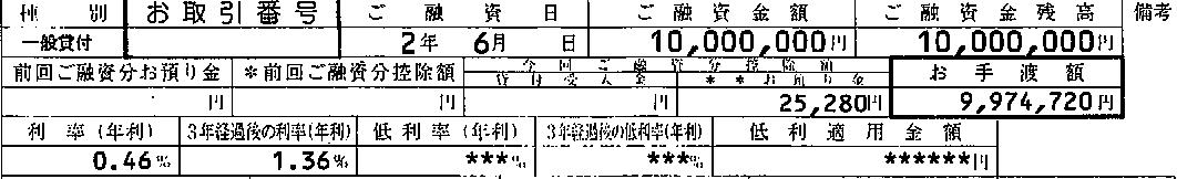 202006政策公庫1000万