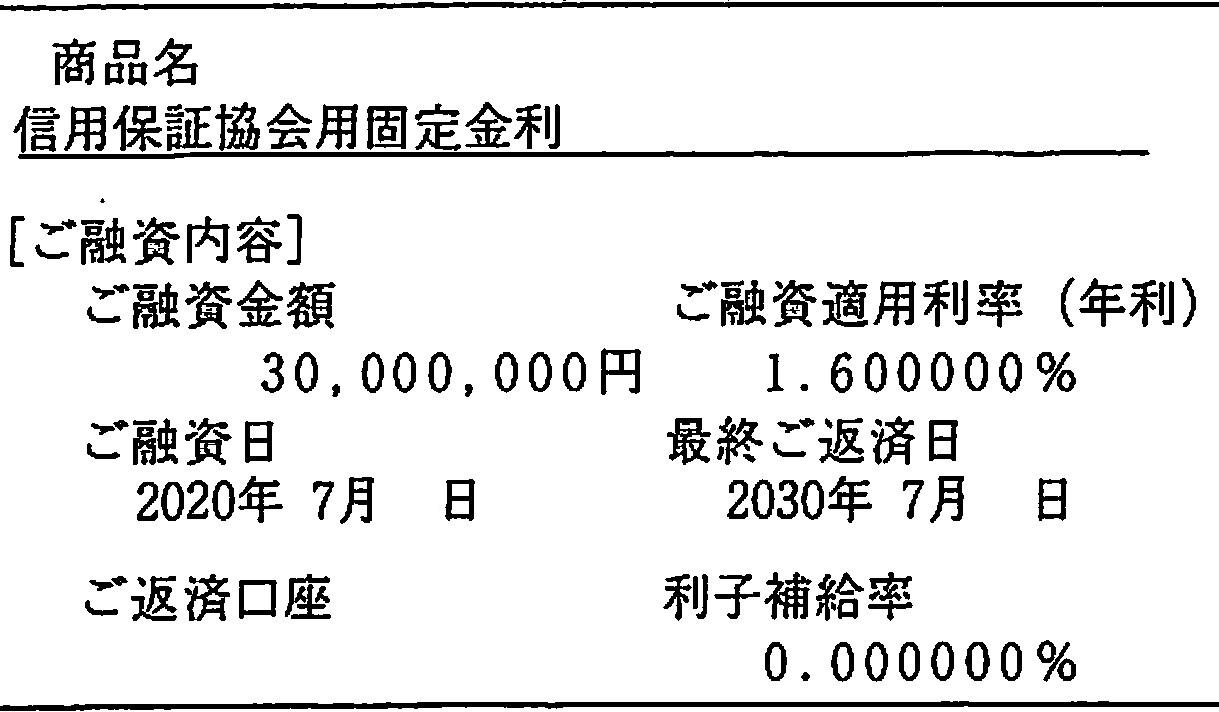 202007スルガ銀行3000万