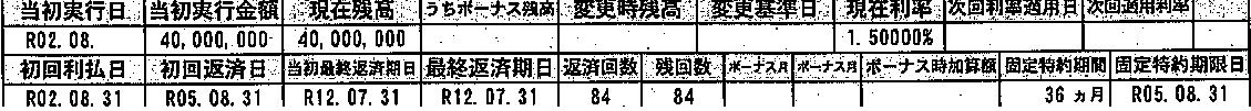 202008川崎信金4000万
