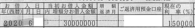202006静岡銀行3,000万