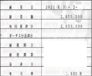 202102城南信金300万