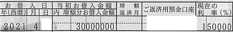 202104静岡銀行3,000万
